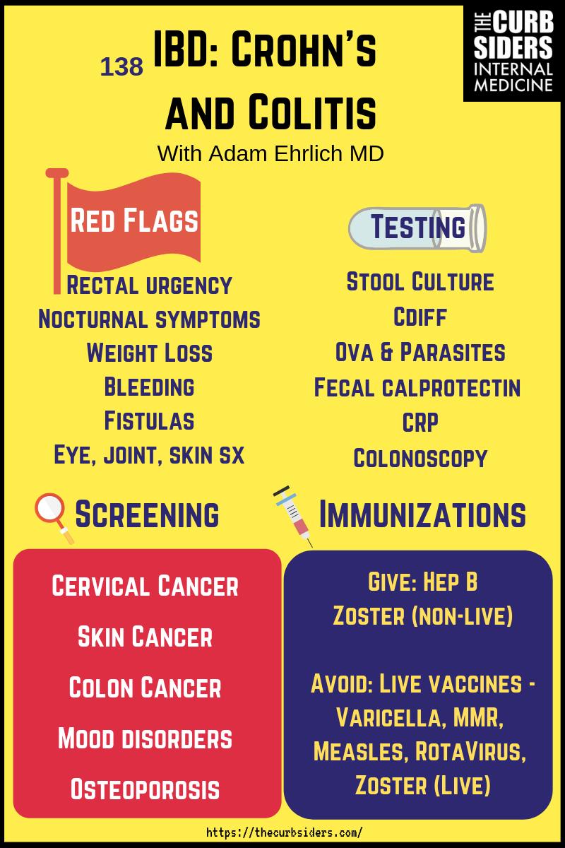 138 Inflammatory Bowel Disease  Crohn U2019s And Ulcerative